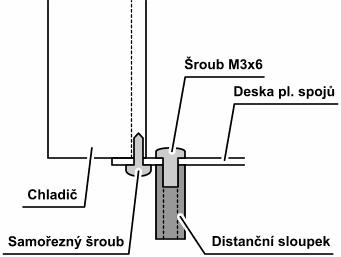 Obr4 - Montáž chladiče a distančních sloupků