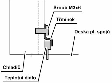 Obr. 6 - Připevnění teplotního čidla
