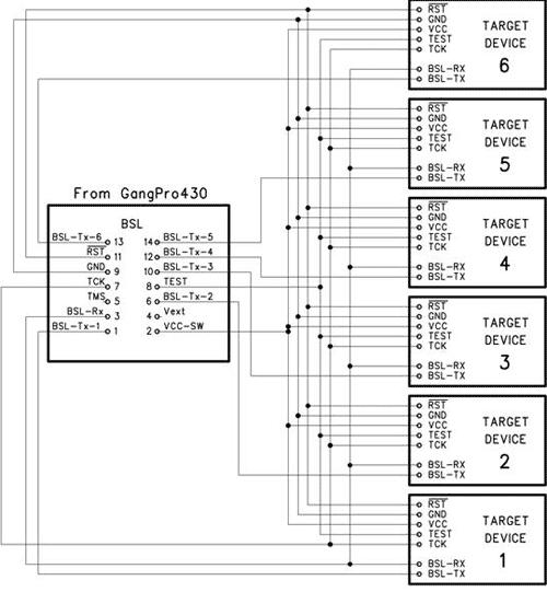 Schéma připojení programovaných zařízení k programátoru GangPro 430 přes rozhraní BSL