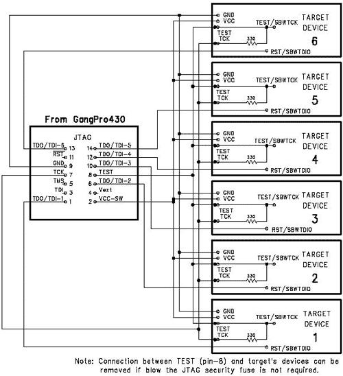 Schéma připojení programovaných zařízení k programátoru GangPro 430 přes rozhraní SBW