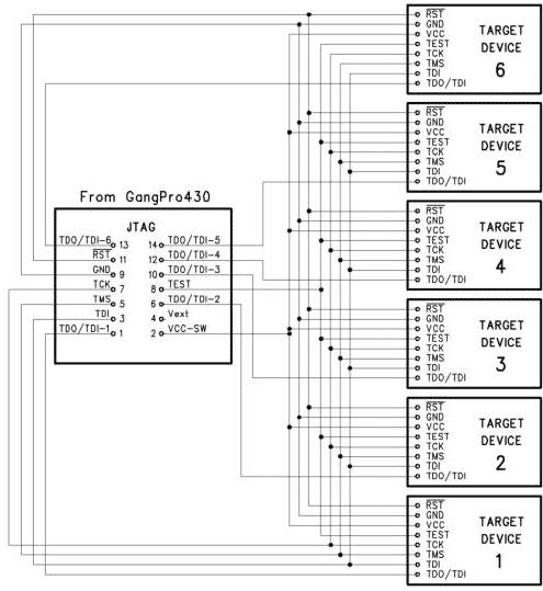Schéma připojení programovaných zařízení k programátoru GangPro 430 přes rozhraní JTAG