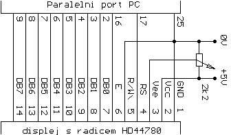 Pripojeni displeje k paralelnimu portu PC