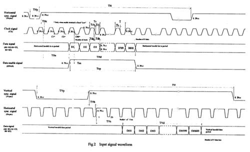 Časování signálů SHARP LQ12S56