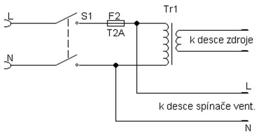 Zapojení síťové části