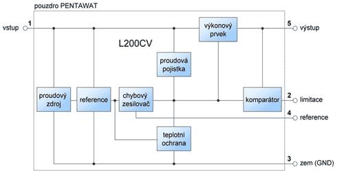 Blokové zapojení obvodu L200CV