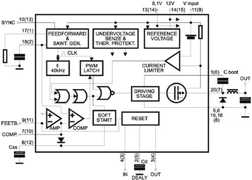 Blokové schéma obvodů L497x