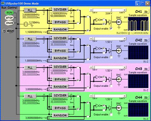 Současně lze provozovat až 4 moduly USBpulse100